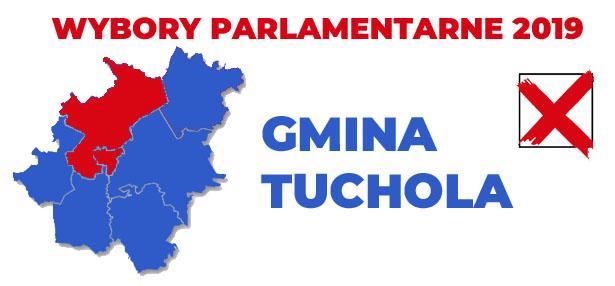 wybory 2019 gmina Tuchola