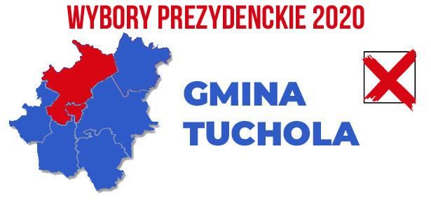 wybory PREZYDENCKIE 2020 gmina Tuchola